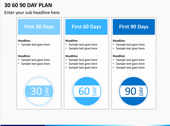 100 Day Plan Template Excel Inspirational 30 60 90 Powerpoint Template Fppt