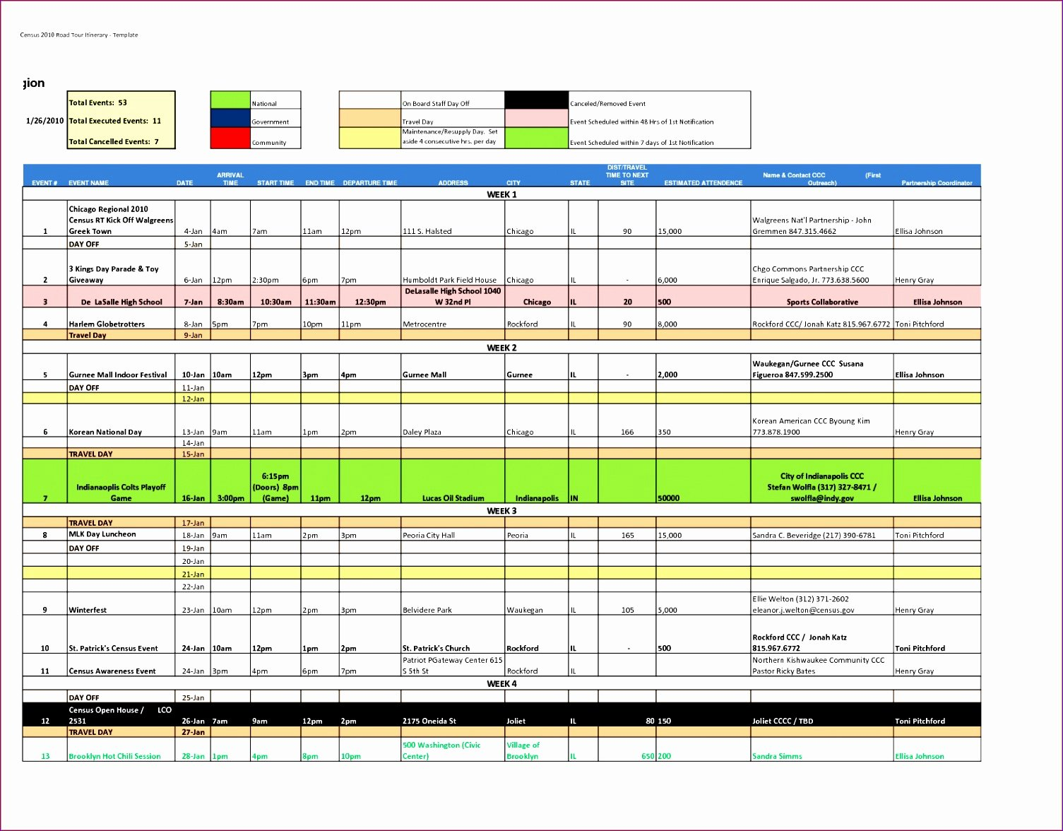 100 Day Plan Template Excel Lovely 8 100 Day Plan Template Excel Exceltemplates
