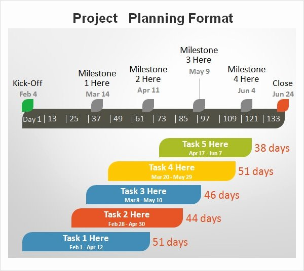 100 Day Plan Template Excel New Free 3 Sample Project Planning Template In Word Excel