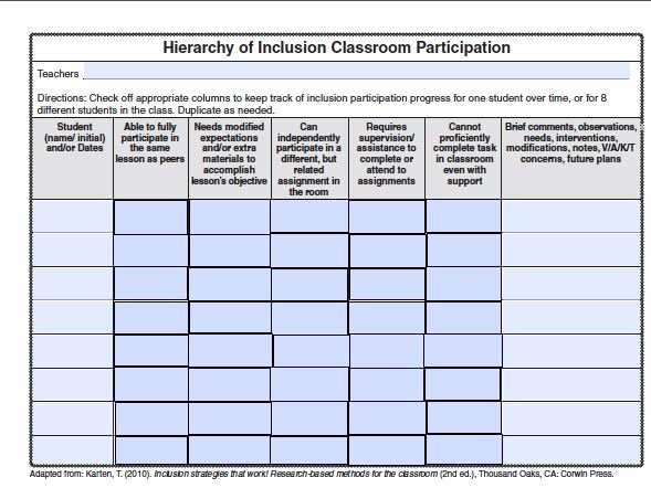 21st Century Lesson Plan Template Awesome 10 Best Inclusion Images On Pinterest