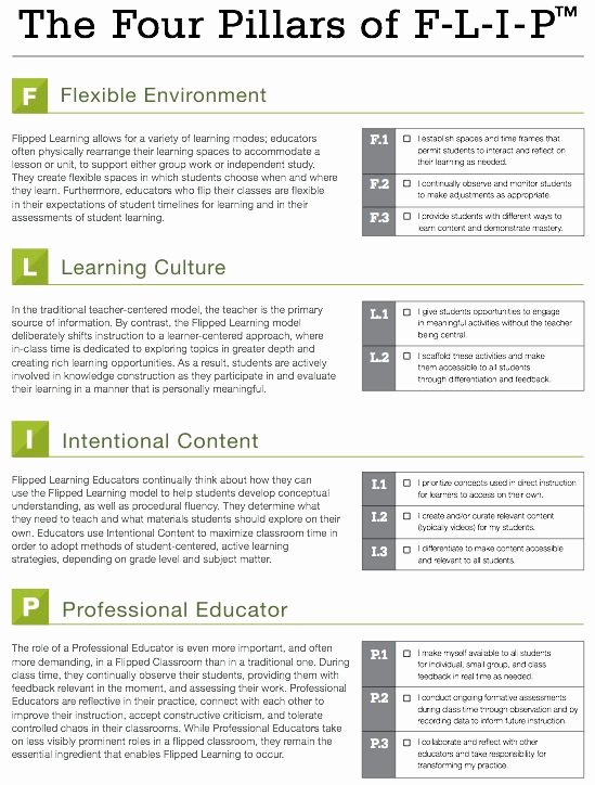 21st Century Lesson Plan Template Beautiful the Four Pillars Of Flipped Learning