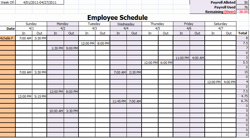 7 Day Work Schedule Template Inspirational Faudzil Time Management Sample Of Time