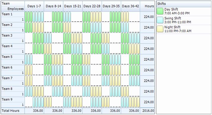 8 Hour Shift Schedule Template Beautiful Employee Shift Schedule Template