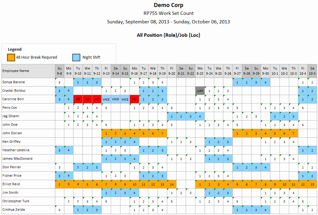 8 Hour Shift Schedule Template Lovely 8 Hour Rotating Shift Schedules Examples