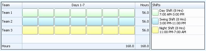 8 Hour Shift Schedule Template Unique 3 Team Fixed 8 Hour Shift Schedule