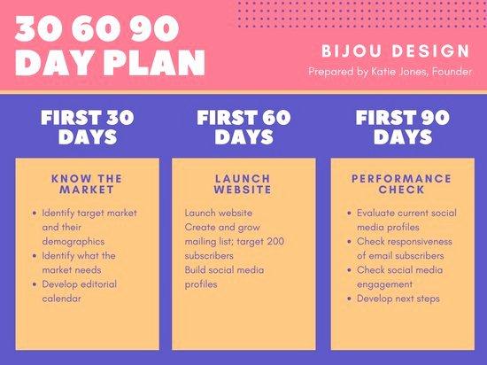 90 Day Marketing Plan Template Elegant Violet Pink and Yellow 30 60 90 Day Plan Presentation