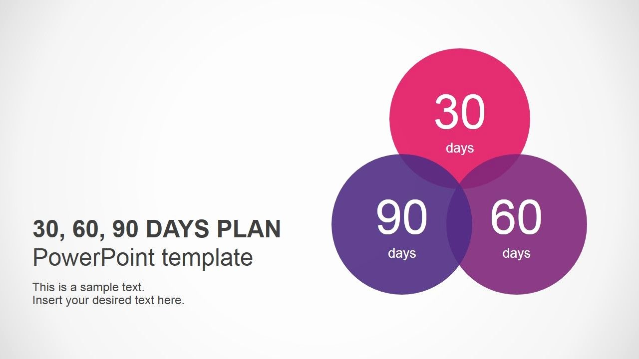 90 Day Marketing Plan Template Lovely 30 60 90 Days Plan Powerpoint Template