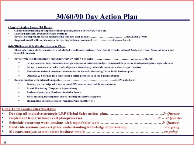 90 Day Marketing Plan Template New Image Result for 30 60 90 Day Marketing Plan