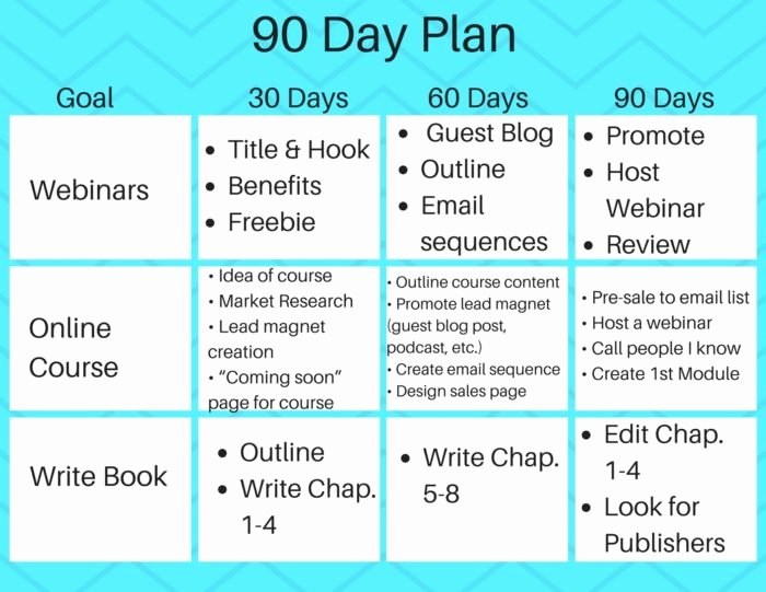 90 Day Marketing Plan Template Unique How to Create A 90 Day Content Calendar with Free Templates