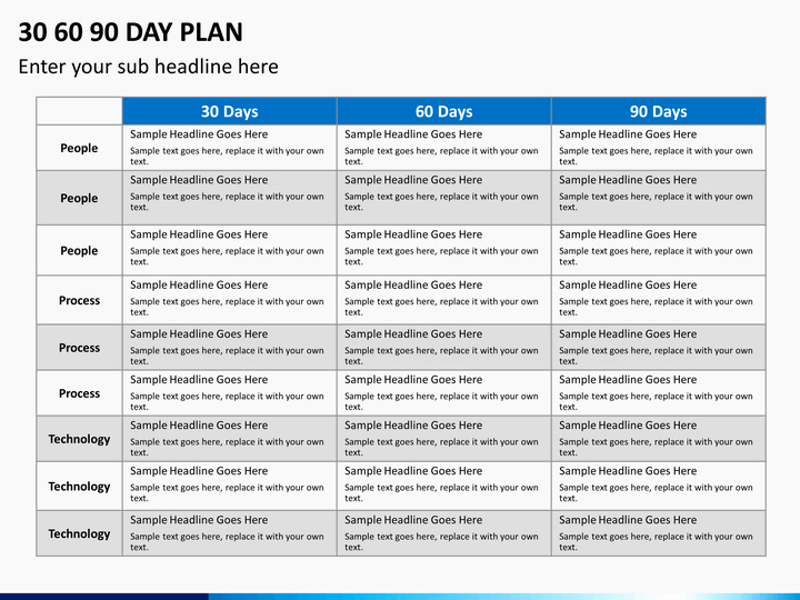 90 Day Planner Template Inspirational 30 60 90 Day Plan Powerpoint Template