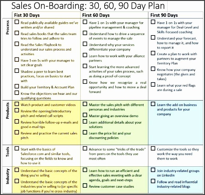 90 Day Work Plan Template Fresh 5 Manager Daily Planner Template Sampletemplatess