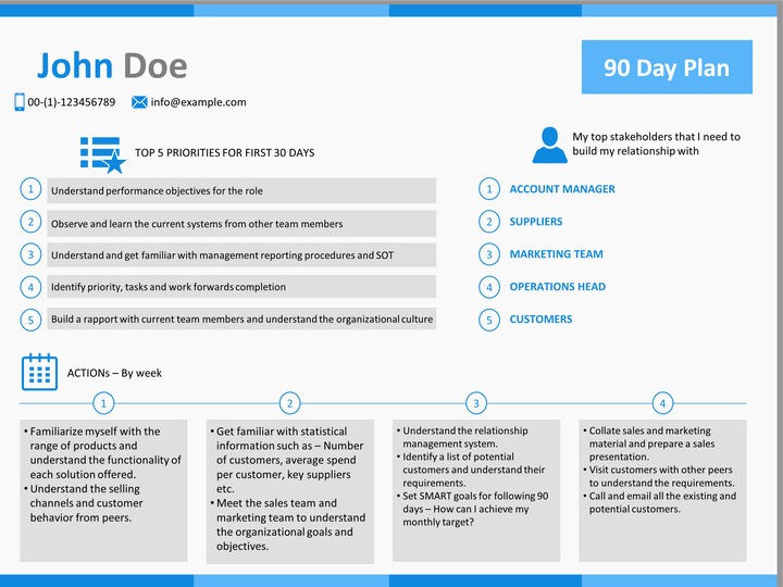 90 Day Work Plan Template Inspirational 30 60 90 Day Plan Powerpoint Template