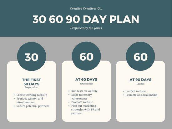 90 Day Work Plan Template Inspirational Green Gray Modern Minimalist 30 60 90 Day Plan