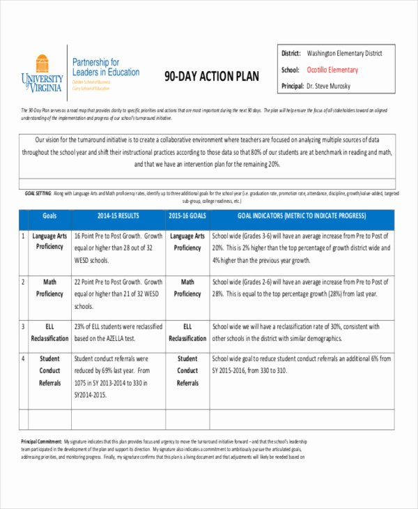 90 Day Work Plan Template Lovely 26 Action Plan Templates Word Pdf