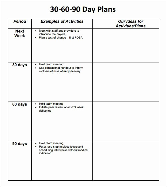 90 Day Work Plan Template Luxury 30 60 90 Day Plan Template 8 Free Download Documents In