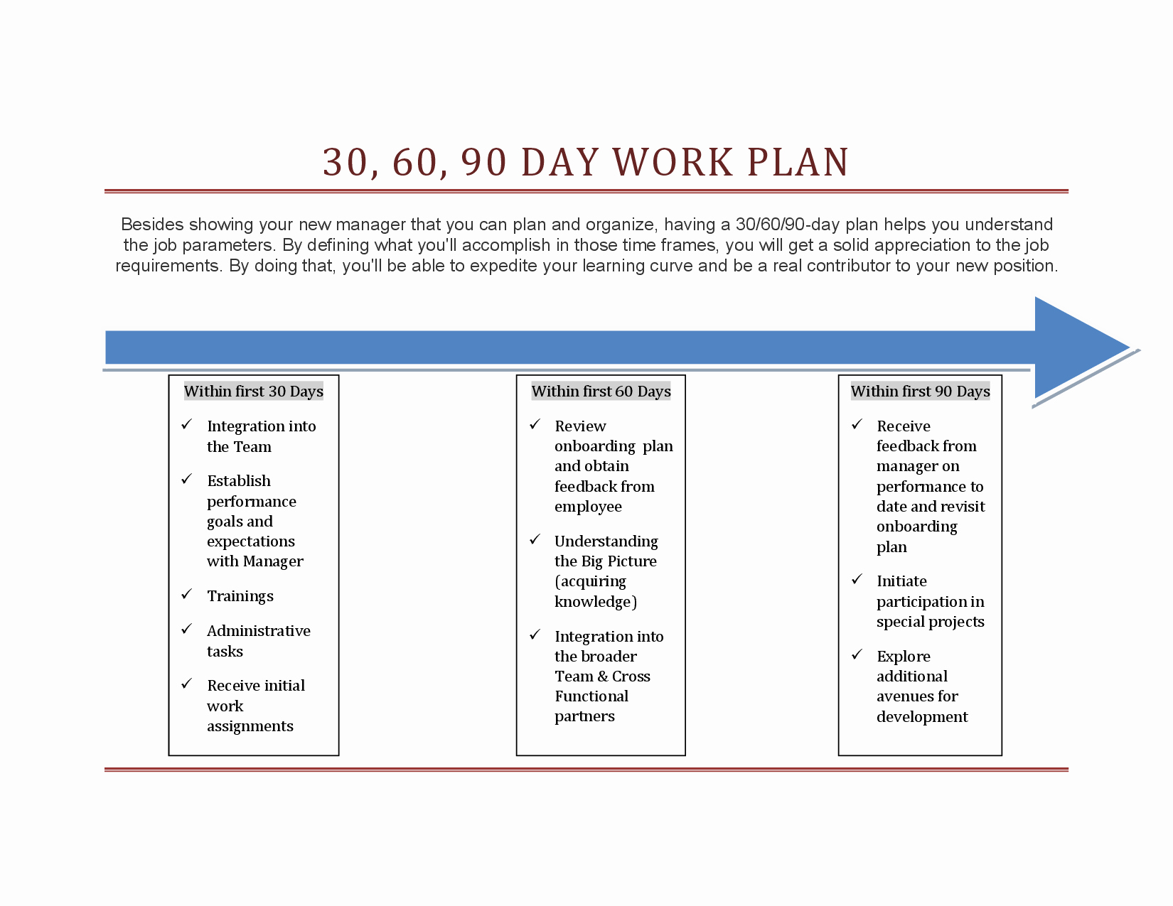90 Day Work Plan Template Luxury 30 60 90 Days Plan New Job Marketing Google Search