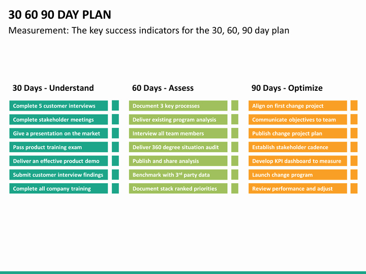 90 Day Work Plan Template Unique 30 60 90 Day Plan Powerpoint Template