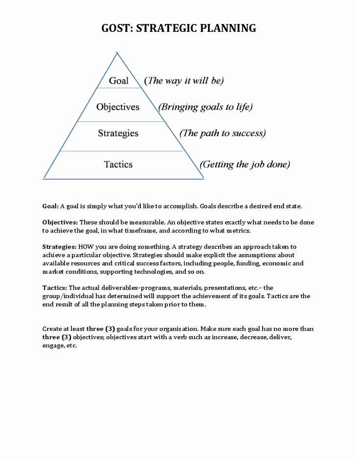 Academic Success Plan Template Beautiful 19 Best Of Strategic Goals Worksheet Smart Goal