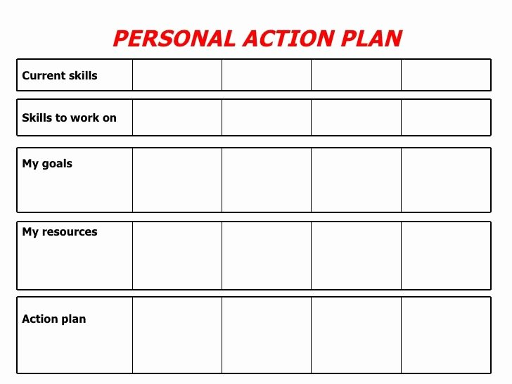 Academic Success Plan Template Best Of Personal Action Plan Current Skills Skills to Work On My
