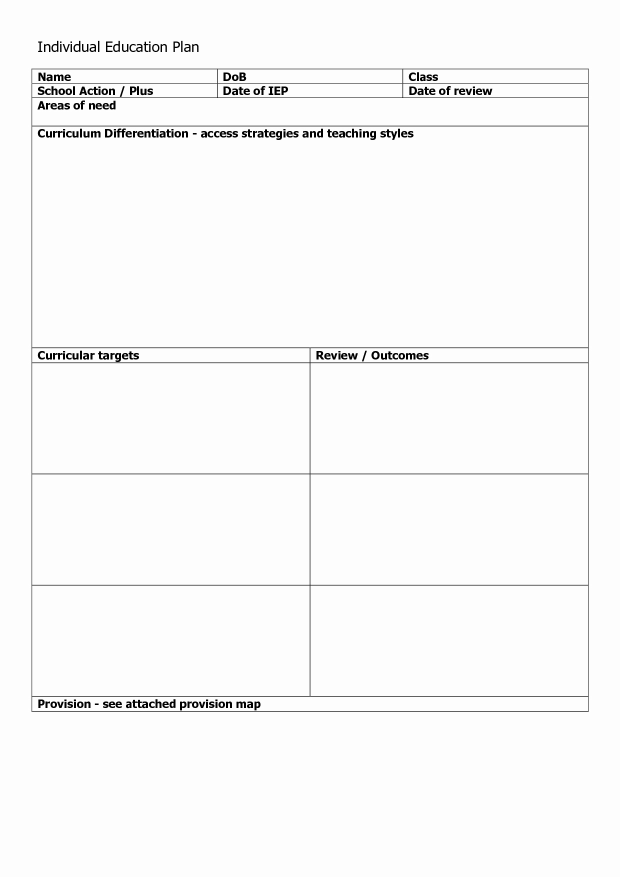 Academic Success Plan Template Lovely Individual Learning Plan Template Success