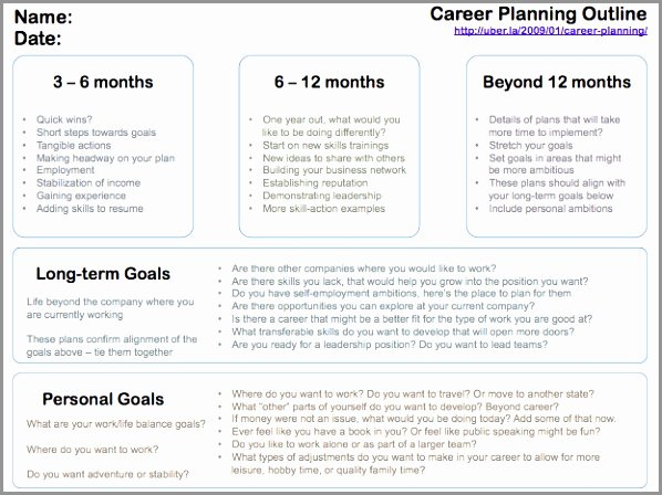 Academic Success Plan Template Lovely Worksheets Academic Goal Setting Worksheet