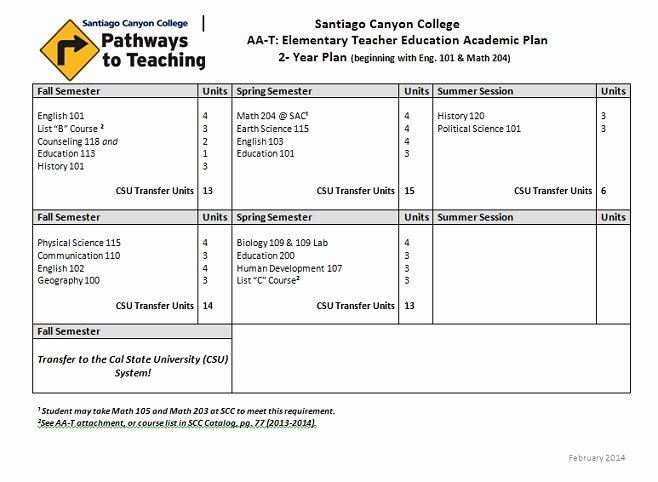 Academic Success Plan Template Unique Sample Academic Plans