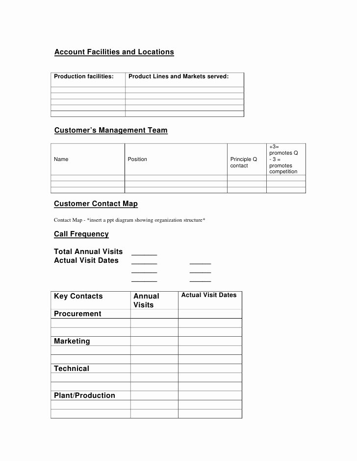 Account Management Plan Template Awesome Blog Archives Buckspopular