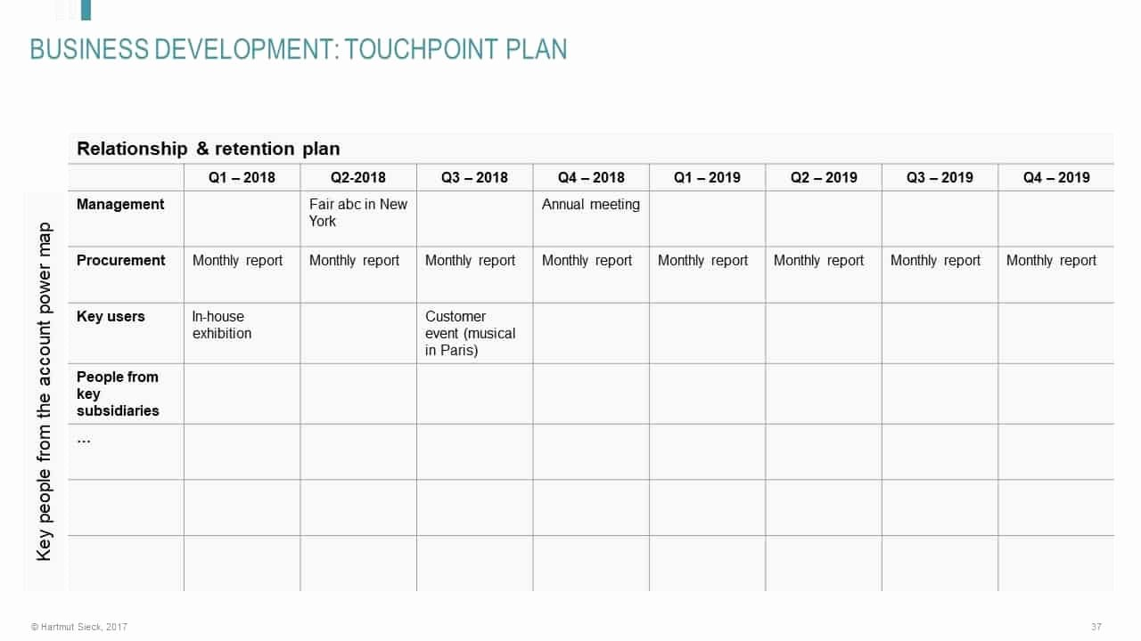 Account Management Plan Template Beautiful Ready to Use Key Account Plan Template