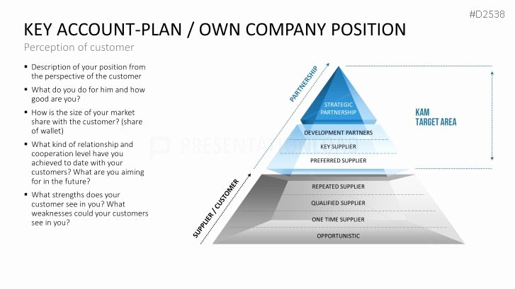Account Management Plan Template Luxury 31 Best Key Account Management Powerpoint Templates