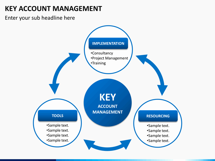 Account Plan Template Ppt Awesome Key Account Mangement Powerpoint Template