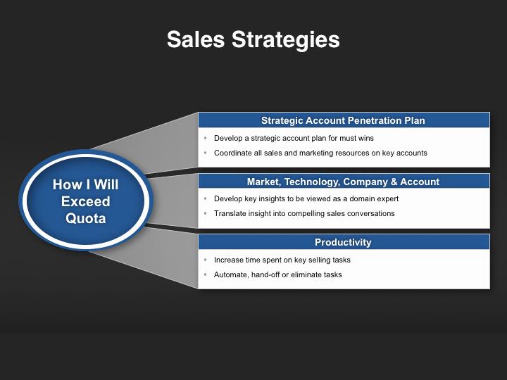 Account Plan Template Ppt Elegant Strategic Account Plan Template