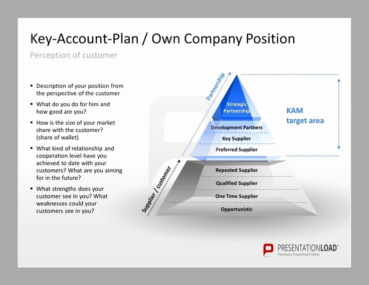 key account management powerpoint templates