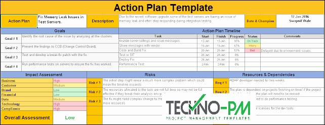 Action Plan Template Excel Lovely Action Planning Template Excel Download Sample and