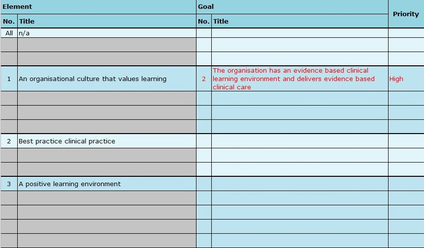 Action Plan Template Excel Unique Simple Action Plan Template 4 Excel Word and Pdf Examples