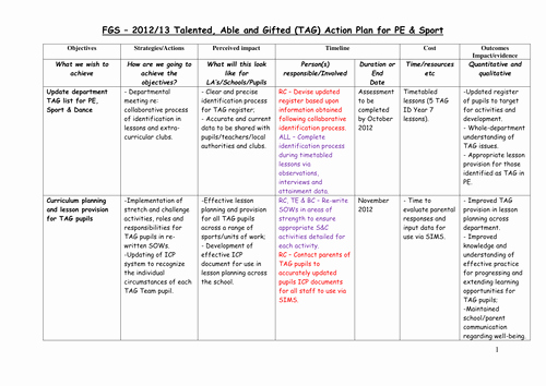 Action Plan Template for Students Lovely E G Pe Gifted and Talented Policy and Action Plan by