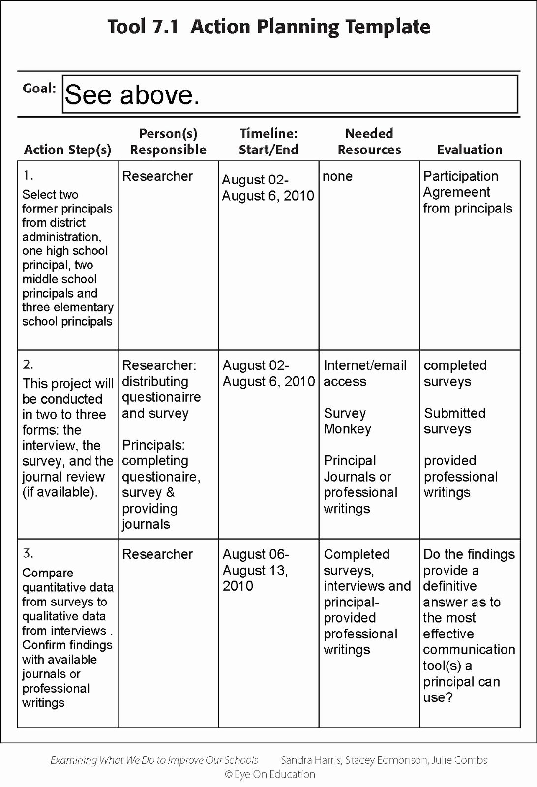 Action Plan Template for Students New the Tech Student Blog Reloaded Sample Action Research Plan