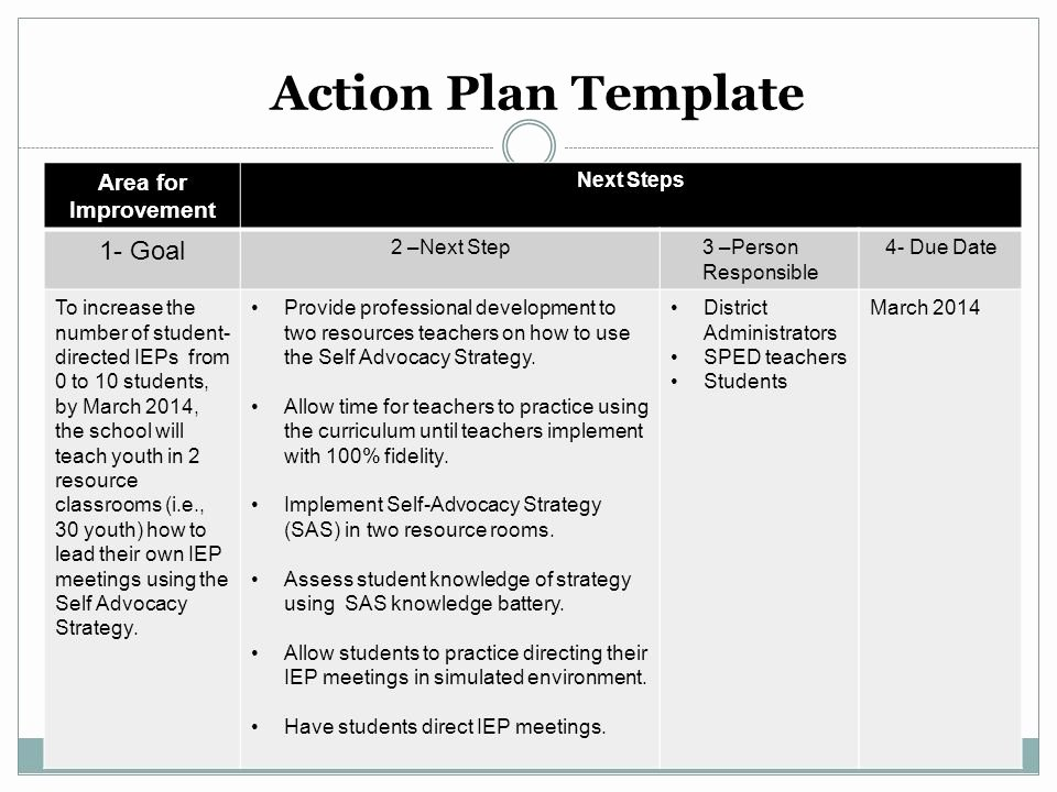 Action Plan Template for Students Unique Characteristics Of Evidence Based Predictors Of Post