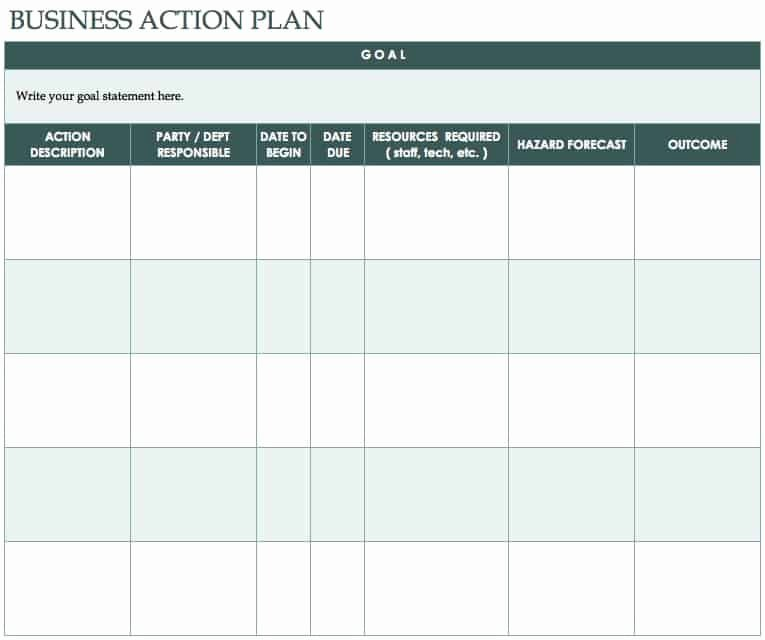 Action Planning Template Excel Beautiful Free Action Plan Templates Smartsheet