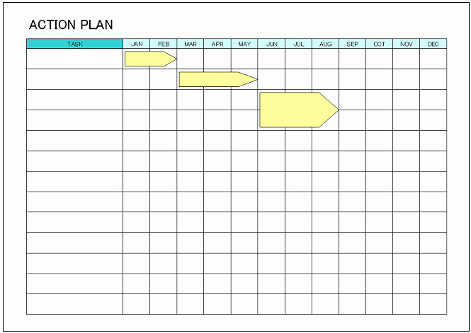 Action Planning Template Excel Beautiful Yearly Based Action Plan Template for Excel Ms Word