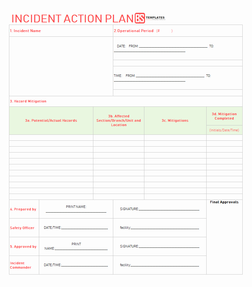 Action Planning Template Excel Elegant Action Plan Templates – Free Templates [word