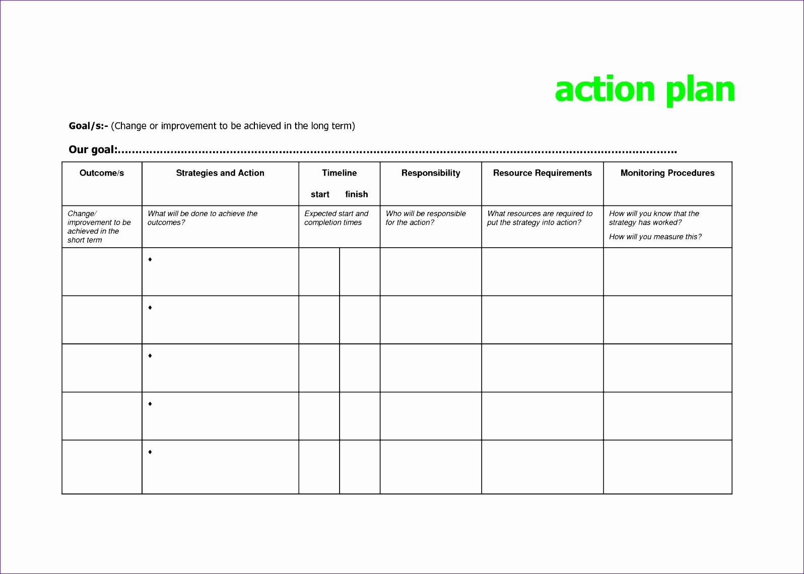Action Planning Template Excel Inspirational 10 Action Plan Excel Template Exceltemplates