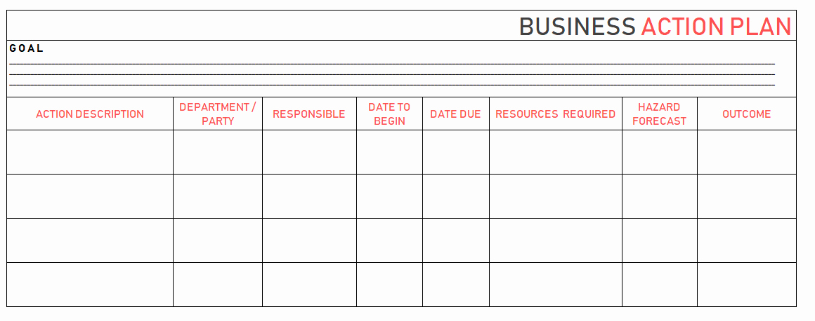 Action Planning Template Excel Luxury Action Plan Templates – Free Templates [word