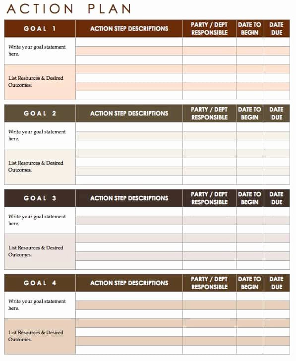 Action Planning Template Excel Unique How to Create An Implementation Plan