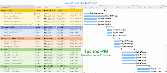 Agile Project Plan Template Excel Awesome Agile Project Planning 6 Project Plan Templates Free