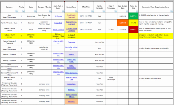 Agile Project Plan Template Excel Lovely Agile Spreadsheet Template Spreadsheet Downloa Agile