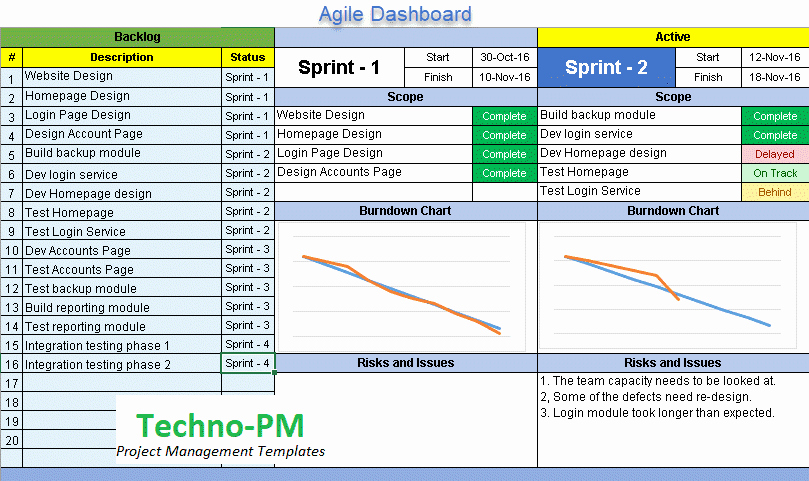 Agile Project Plan Template Excel Luxury Agile Dashboard Excel Templates Project Management Templates