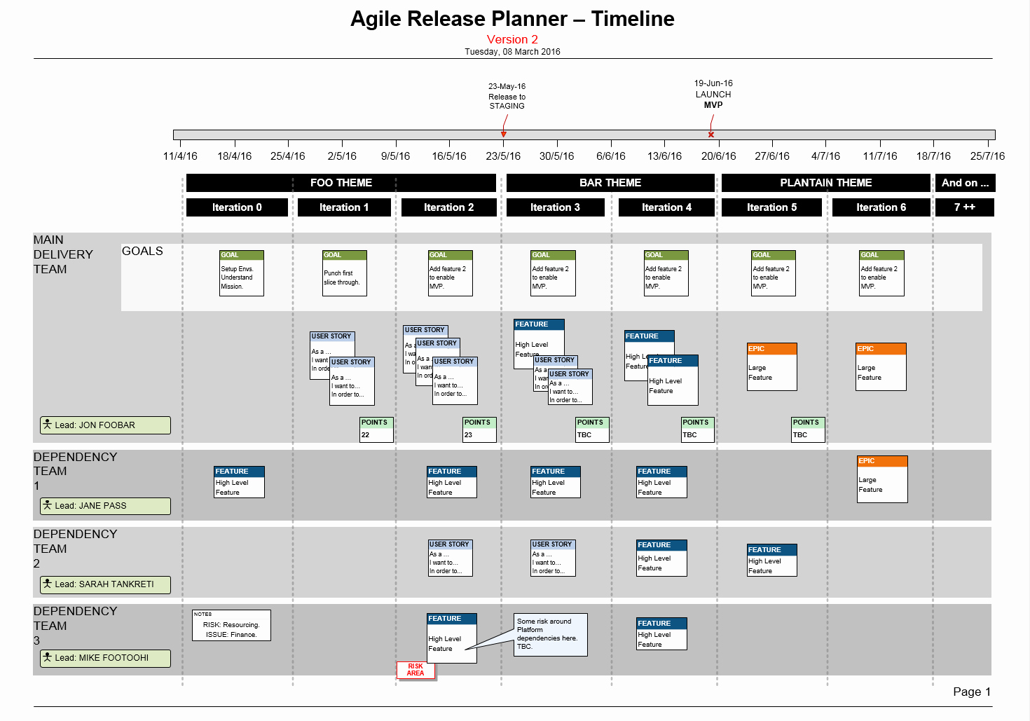 Agile Project Plan Template Excel Luxury Visio Agile Release Plan for Scrum Teams Story Map & Mvp