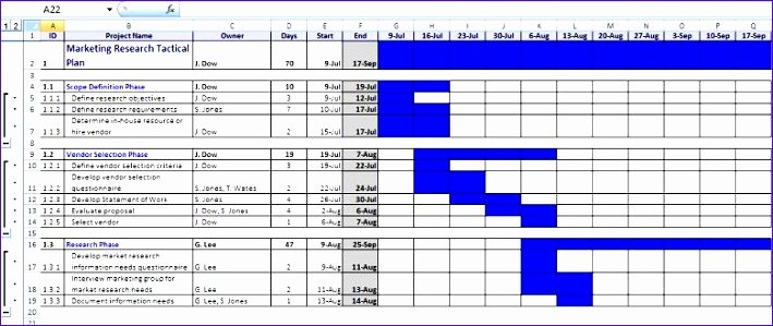 Agile Project Plan Template Excel New 10 Project Outline Template Excel Exceltemplates