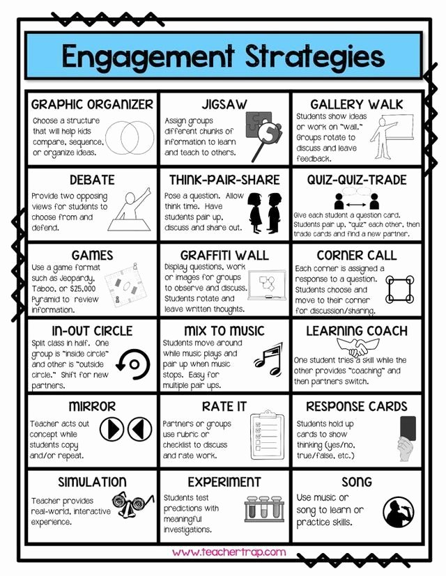 Avid Lesson Plan Template Beautiful the 25 Best Lesson Plan Templates Ideas On Pinterest