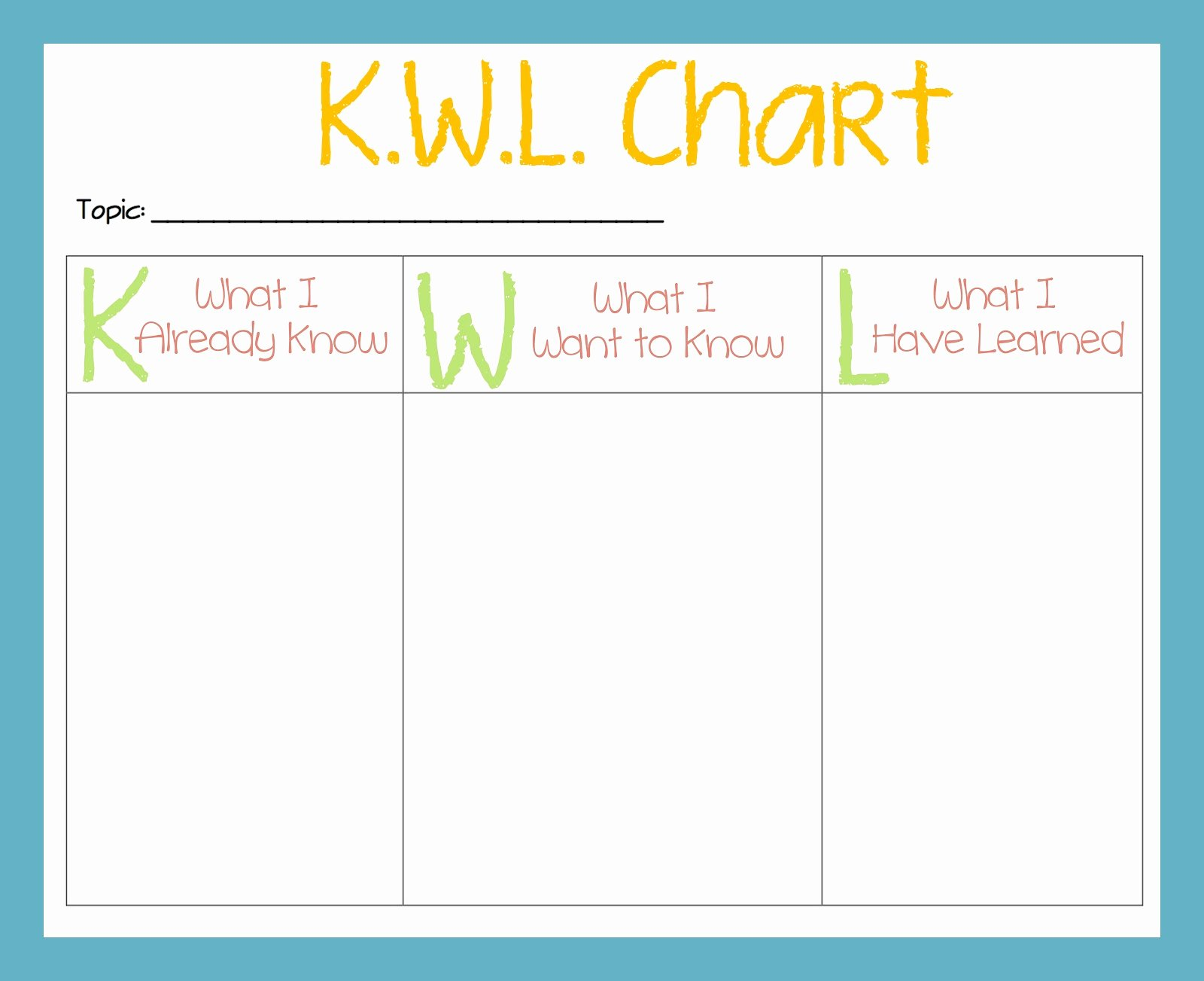 Avid Lesson Plan Template Inspirational K W L Chart